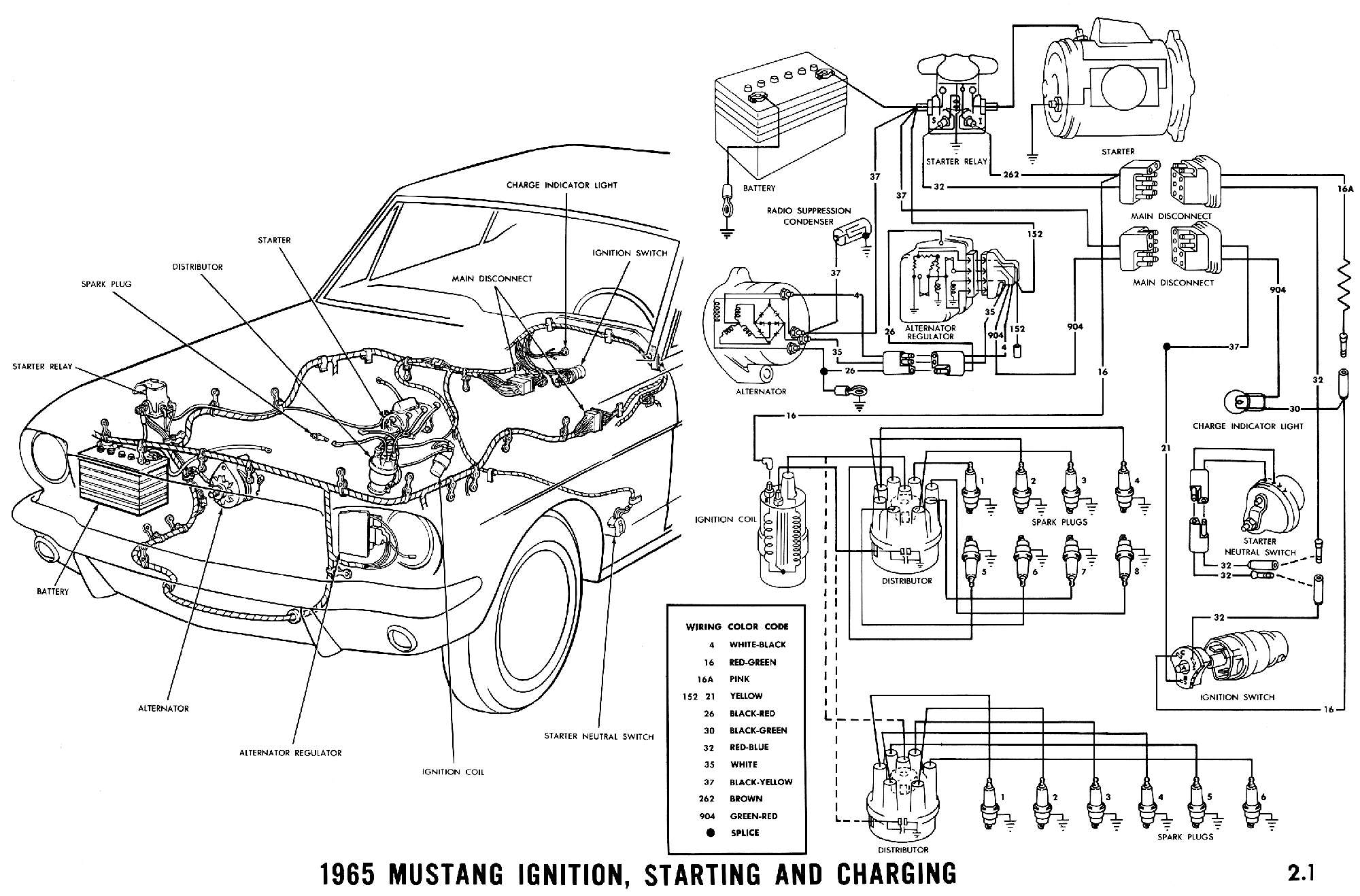 C on 65 Mustang Ignition Switch Wiring Diagram