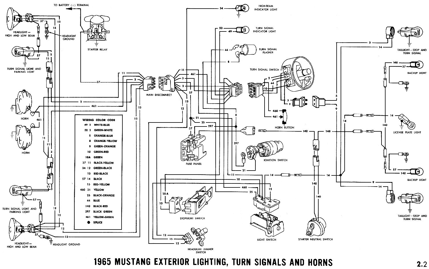 1966 mustang horn wiring diagram - wiring diagram export sum-bitter -  sum-bitter.congressosifo2018.it  congressosifo2018.it