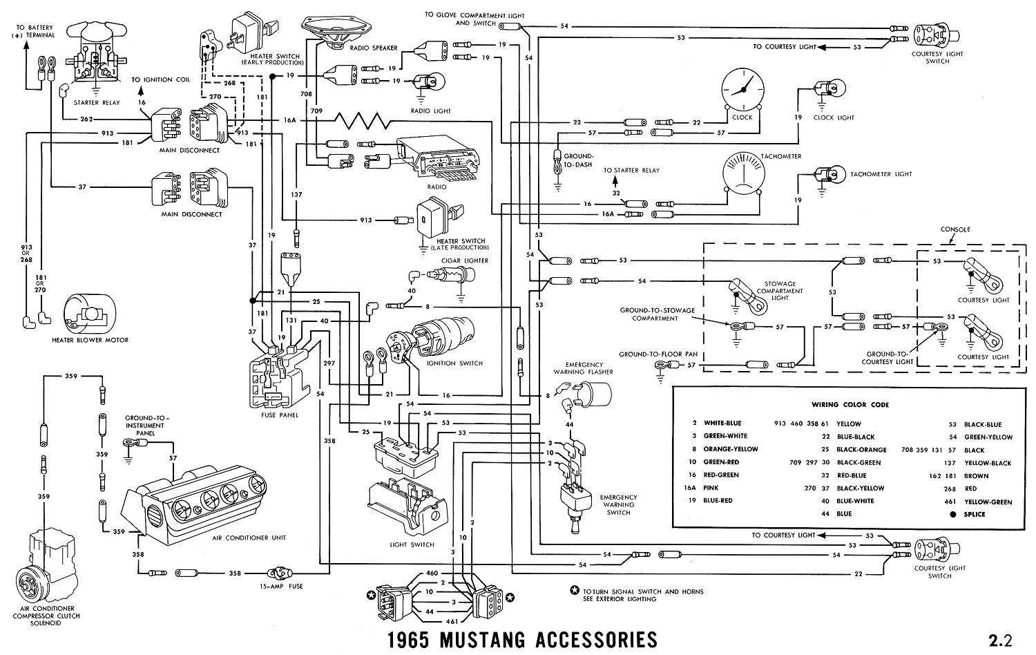 1965i diagrams 1266868 ford transit radio wiring diagram wiring 98 mustang gt stereo wiring harness at bakdesigns.co